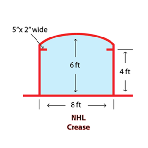 nhl-hockey-crease copy