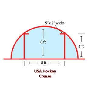 usa-hockey-goal-crease